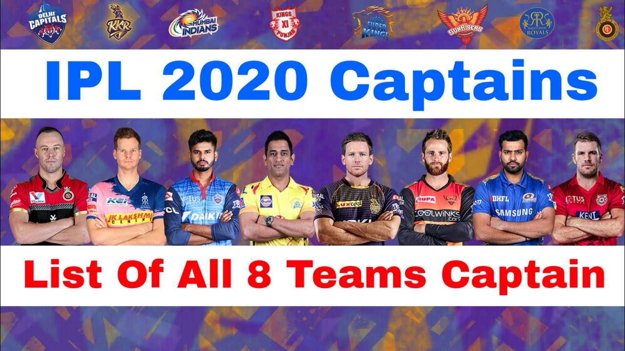 IPL 2020 Auction And Complete Squad List For IPL