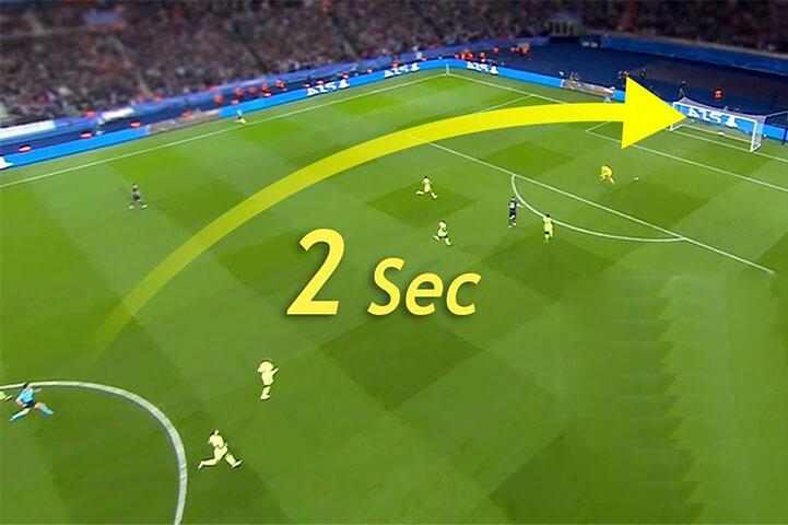 Fastest Goal Scored In Football
