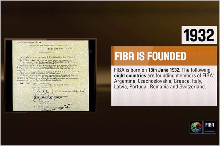 Who Founded Fiba